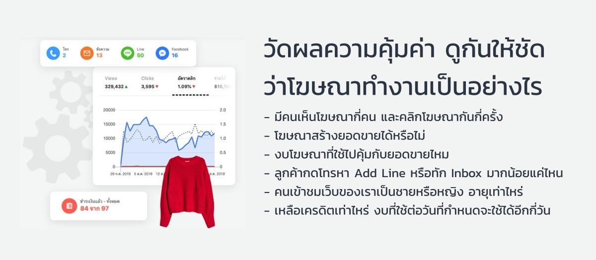 การวัดผล Shopping Ads
