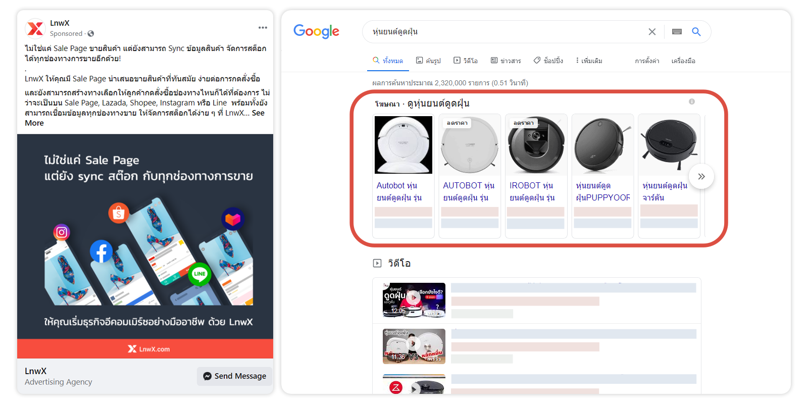 Data-Driven Marketing- การลงโฆษณา