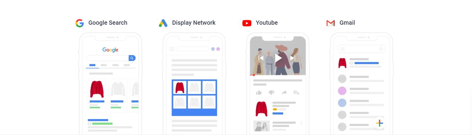 พื้นที่แสดง Google Shopping Ads