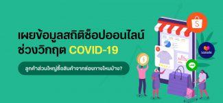 เผยข้อมูลสถิติช็อปออนไลน์ ช่วงวิกฤต COVID-19 ลูกค้าส่วนใหญ่ซื้อสินค้าจากช่องทางไหนบ้าง?