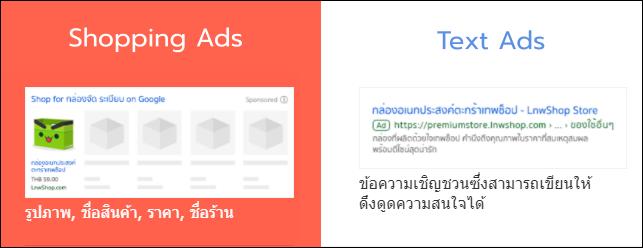 Google Shopping Ads vs Google Text Ads